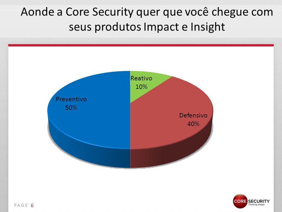 PAGE Usos Mais Importantes do Core Insight Abaixo os 6 usos mais prováveis de CORE Insight Enterprise 1.Consciência dos Riscos (evidencias de possiveis ataques) 2.Gestão das Vulnerabilidades 3.Gestão de Mudanças 4.Receber informações que geram ações 5.Validação dos Controles de Segurança (equipamentos de defesa) 6.Expandindo o número de testes de Segurança (automação) 7