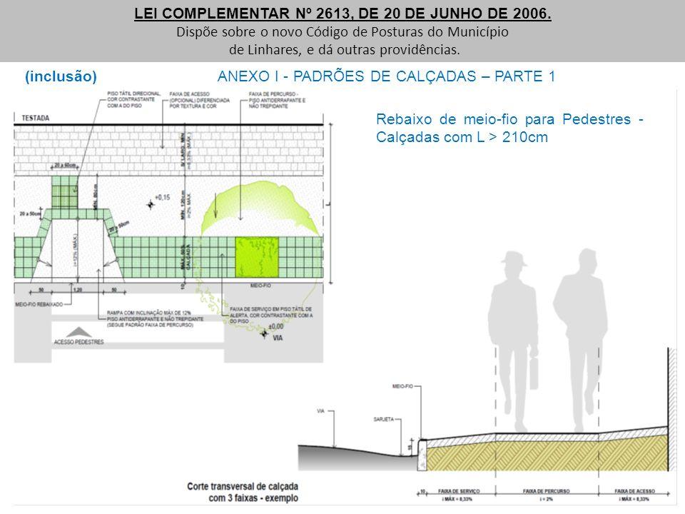 (inclusão) ANEXO I - PADRÕES DE CALÇADAS – PARTE 1 LEI COMPLEMENTAR Nº 2613, DE 20 DE JUNHO DE 2006. Dispõe sobre o novo Código de Posturas do Municíp