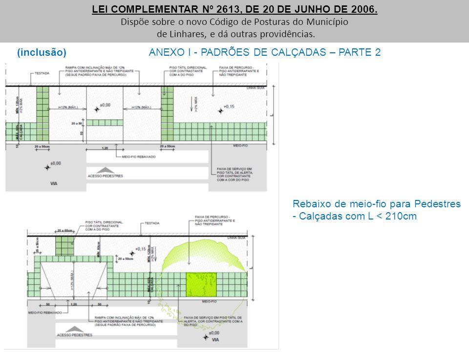 (inclusão) ANEXO I - PADRÕES DE CALÇADAS – PARTE 2 LEI COMPLEMENTAR Nº 2613, DE 20 DE JUNHO DE 2006. Dispõe sobre o novo Código de Posturas do Municíp