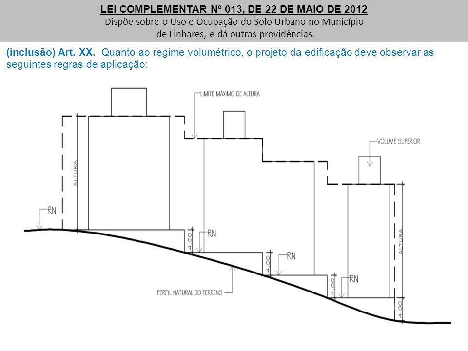 (inclusão) Art. XX. Quanto ao regime volumétrico, o projeto da edificação deve observar as seguintes regras de aplicação: LEI COMPLEMENTAR Nº 013, DE