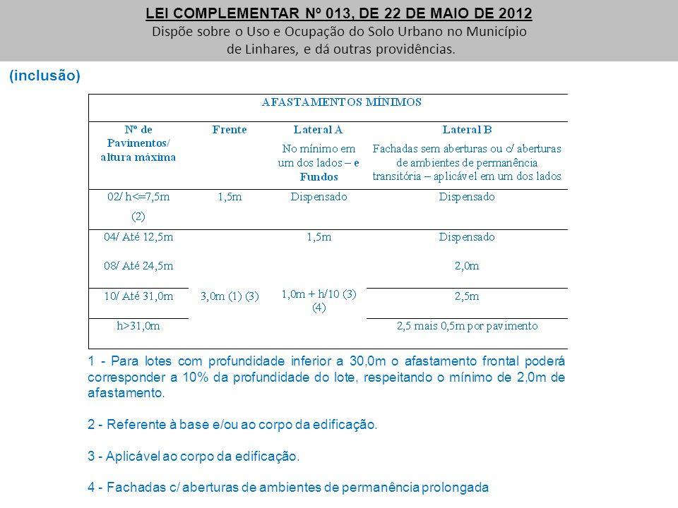 (inclusão) LEI COMPLEMENTAR Nº 013, DE 22 DE MAIO DE 2012 Dispõe sobre o Uso e Ocupação do Solo Urbano no Município de Linhares, e dá outras providênc