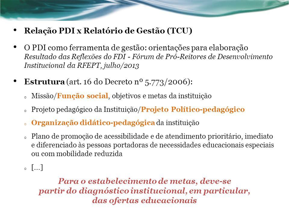 Relação PDI x Relatório de Gestão (TCU) O PDI como ferramenta de gestão: orientações para elaboração Resultado das Reflexões do FDI - Fórum de Pró-Rei
