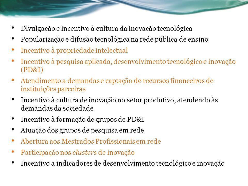Divulgação e incentivo à cultura da inovação tecnológica Popularização e difusão tecnológica na rede pública de ensino Incentivo à propriedade intelec