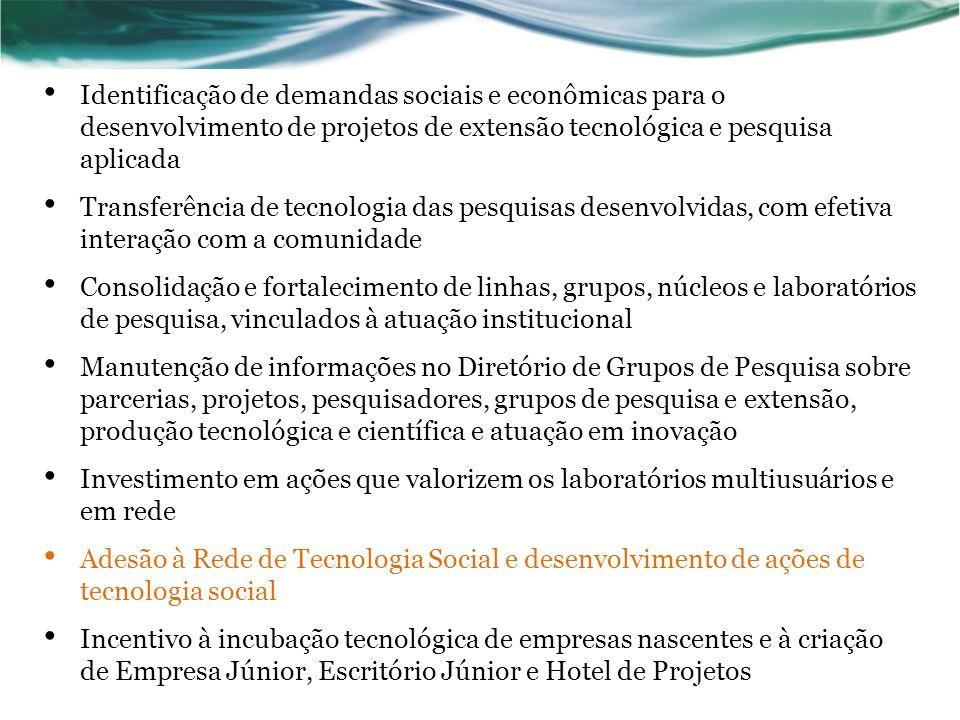 Identificação de demandas sociais e econômicas para o desenvolvimento de projetos de extensão tecnológica e pesquisa aplicada Transferência de tecnolo