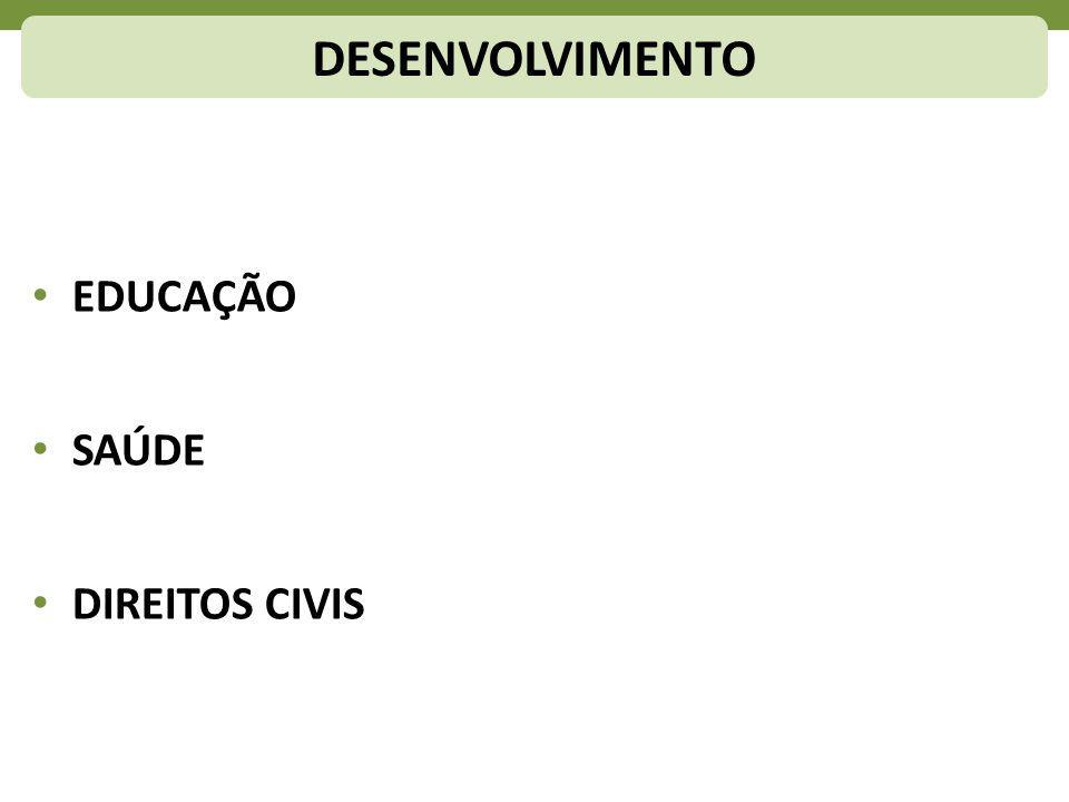 EDUCAÇÃO SAÚDE DIREITOS CIVIS DESENVOLVIMENTO