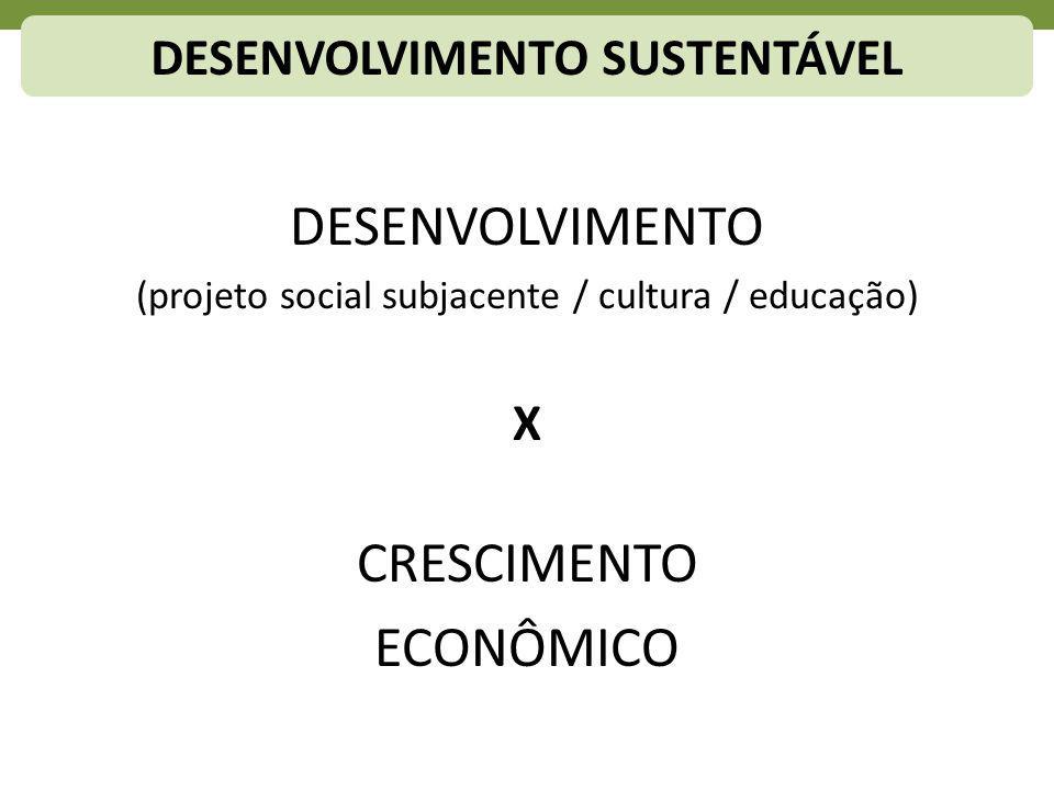 SUSTENTABILIDADE LIMITE POPULACIONAL ERRADICAÇÃO DA POBREZA FORTUNAS LIMITADAS À CAPACIDADE DE USO EXTRAIR NA MEDIDA DA RENOVAÇÃO NATURAL CONSUMIR NA MEDIDA DA ABSORÇÃO NATURAL DOS DEJETOS EDUCAÇÃO SAÚDE SEGURANÇA