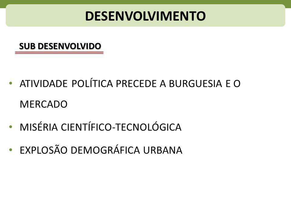 ATIVIDADE POLÍTICA PRECEDE A BURGUESIA E O MERCADO MISÉRIA CIENTÍFICO-TECNOLÓGICA EXPLOSÃO DEMOGRÁFICA URBANA DESENVOLVIMENTO SUB DESENVOLVIDO
