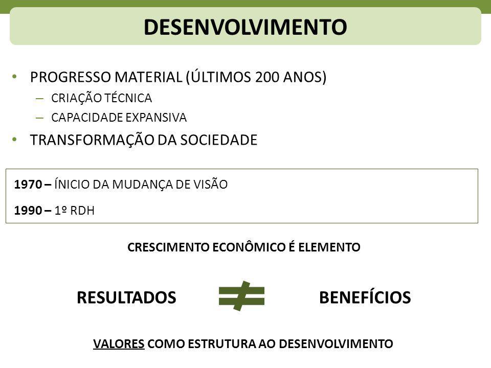 SUSTENTABILIDADE FINITUDE DOS RECURSOS PRODUTIVOS X INFINITUDE DAS NECESSIDADES HUMANAS