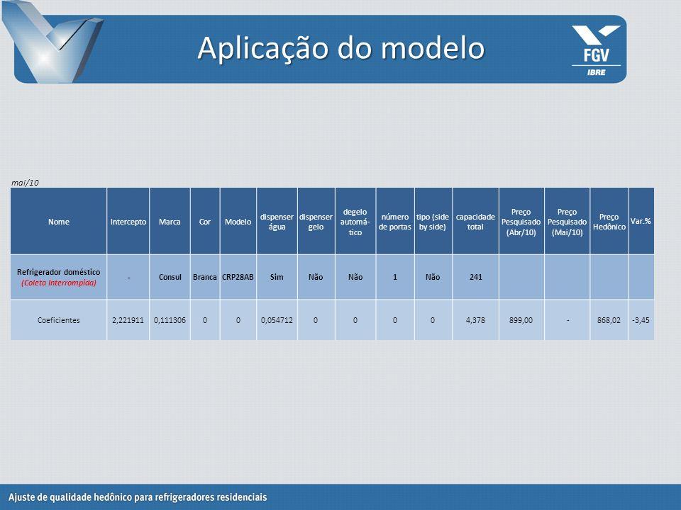Aplicação do modelo mai/10 NomeInterceptoMarcaCorModelo dispenser água dispenser gelo degelo automá- tico número de portas tipo (side by side) capacid