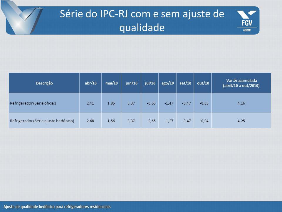 Série do IPC-RJ com e sem ajuste de qualidade Descrição abr/10 mai/10 jun/10 jul/10 ago/10 set/10 out/10 Var.% acumulada (abril/10 a out/2010) Refrige