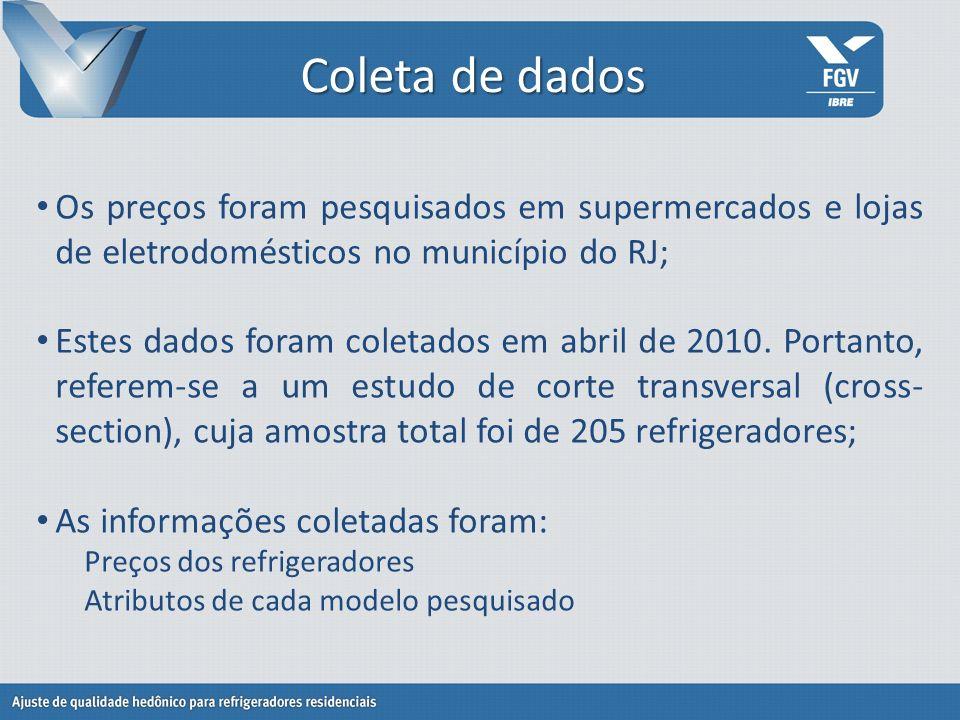 Coleta de dados Os preços foram pesquisados em supermercados e lojas de eletrodomésticos no município do RJ; Estes dados foram coletados em abril de 2