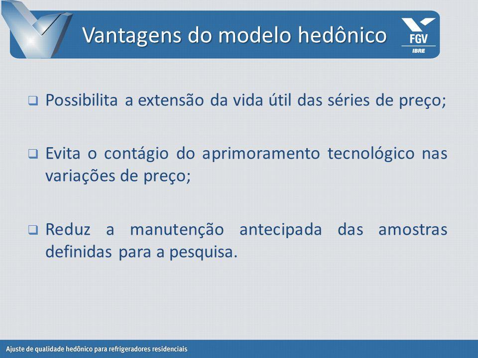 Vantagens do modelo hedônico Vantagens do modelo hedônico Possibilita a extensão da vida útil das séries de preço; Evita o contágio do aprimoramento t
