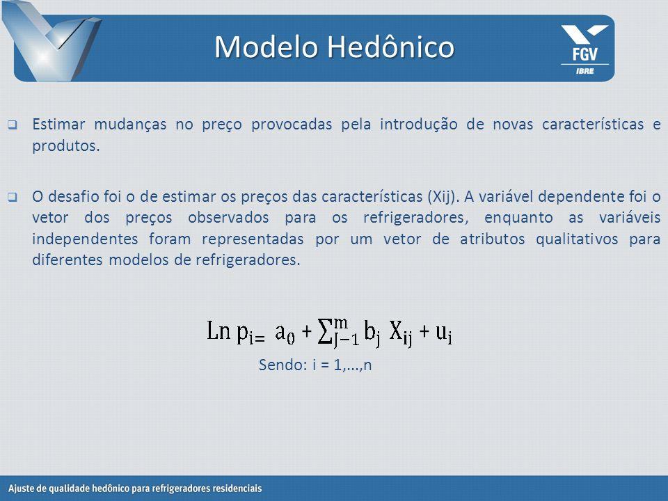 Modelo Hedônico Estimar mudanças no preço provocadas pela introdução de novas características e produtos. O desafio foi o de estimar os preços das car