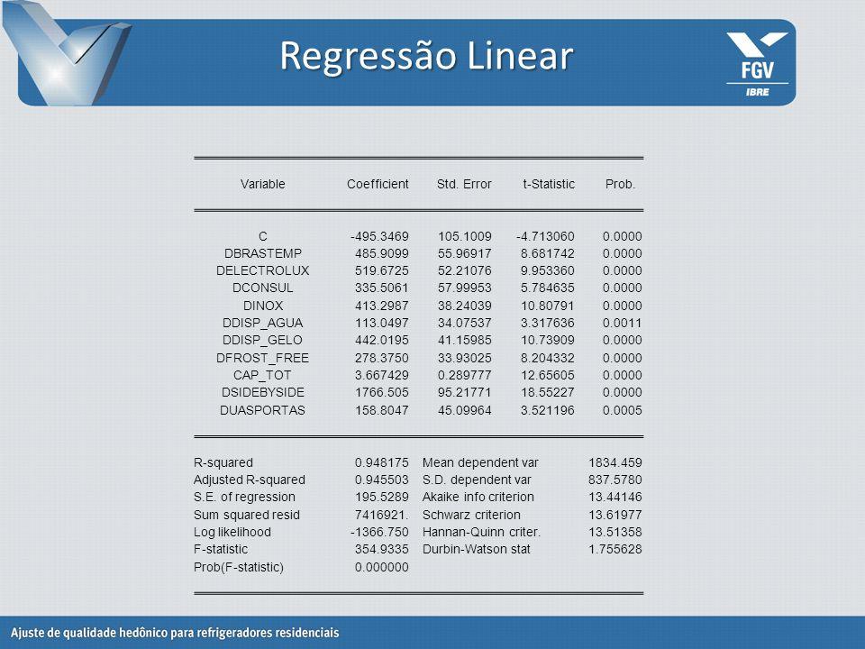 Regressão Linear VariableCoefficientStd. Errort-StatisticProb. C-495.3469105.1009-4.7130600.0000 DBRASTEMP485.909955.969178.6817420.0000 DELECTROLUX51