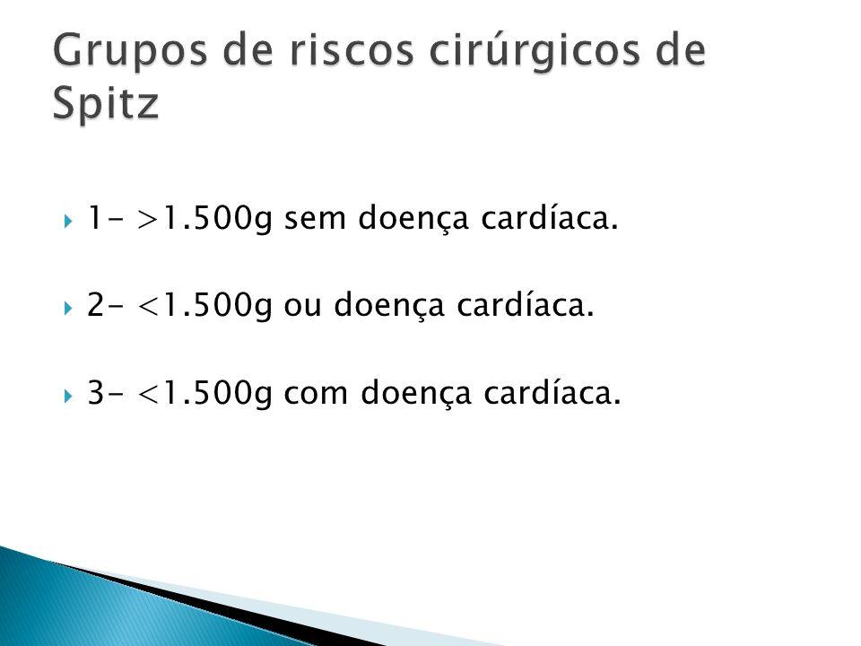 1- >1.500g sem doença cardíaca. 2- <1.500g ou doença cardíaca. 3- <1.500g com doença cardíaca.
