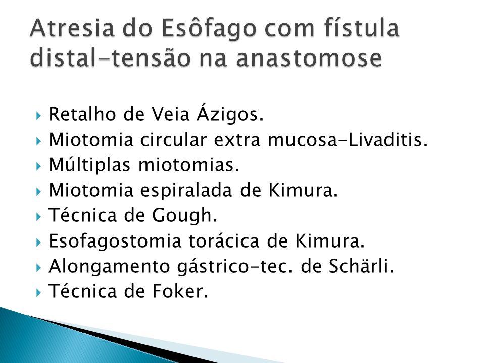 Retalho de Veia Ázigos.Miotomia circular extra mucosa-Livaditis.