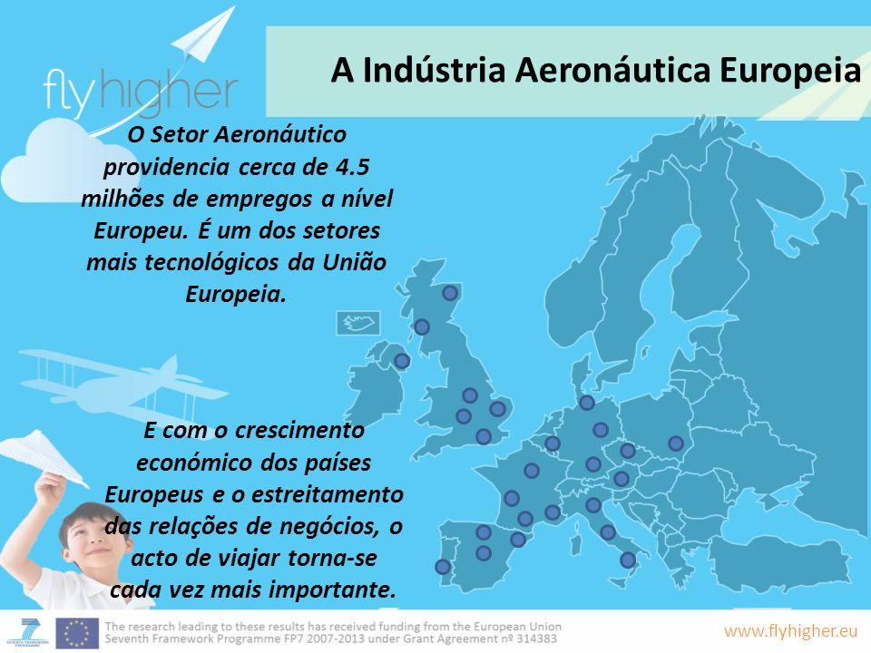 www.flyhigher.eu A Indústria Aeronáutica Europeia O Setor Aeronáutico providencia cerca de 4.5 milhões de empregos a nível Europeu. É um dos setores m