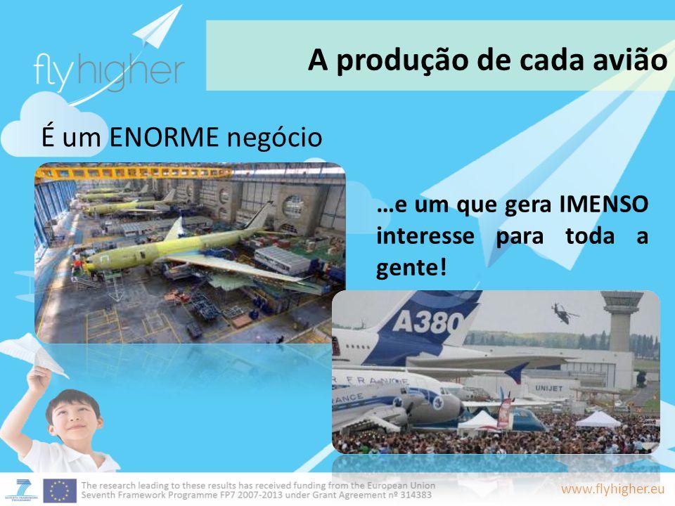 www.flyhigher.eu A produção de cada avião É um ENORME negócio 17 …e um que gera IMENSO interesse para toda a gente!