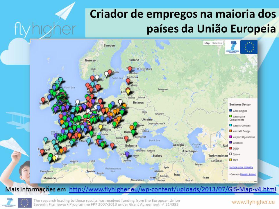 www.flyhigher.eu Criador de empregos na maioria dos países da União Europeia Mais informações em http://www.flyhigher.eu/wp-content/uploads/2013/07/GI