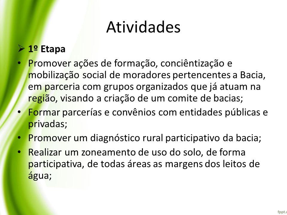 Atividades 1º Etapa Promover ações de formação, conciêntização e mobilização social de moradores pertencentes a Bacia, em parceria com grupos organiza