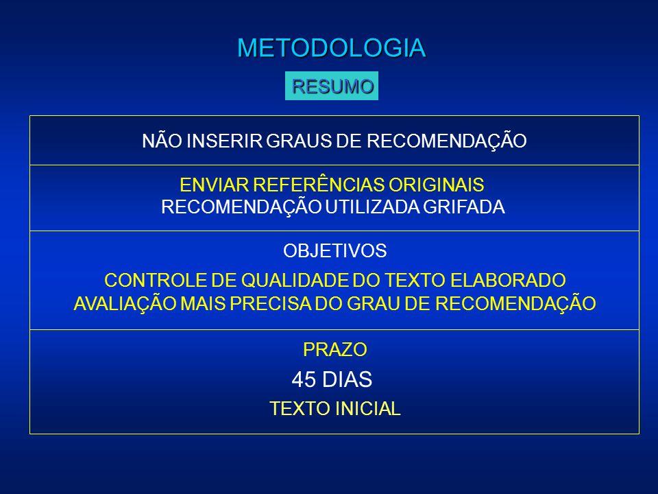 ENVIAR REFERÊNCIAS ORIGINAIS RECOMENDAÇÃO UTILIZADA GRIFADA NÃO INSERIR GRAUS DE RECOMENDAÇÃO PRAZO METODOLOGIA RESUMO OBJETIVOS CONTROLE DE QUALIDADE