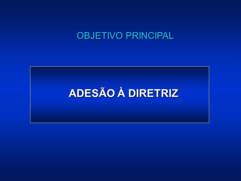 ADESÃO À DIRETRIZ OBJETIVO PRINCIPAL
