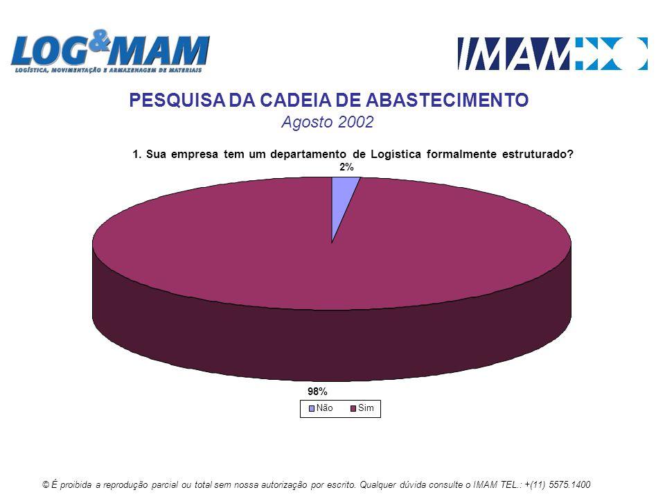 20.2.Preocupações no Gerenciamento da Cadeia de Abastecimento - Análise de Fatores.