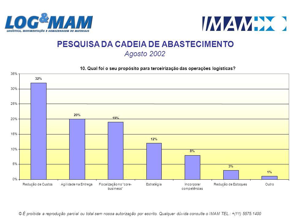 10. Qual foi o seu propósito para terceirização das operações logísticas? 32% 20% 19% 12% 8% 3% 1% 0% 5% 10% 15% 20% 25% 30% 35% Redução de CustosAgil