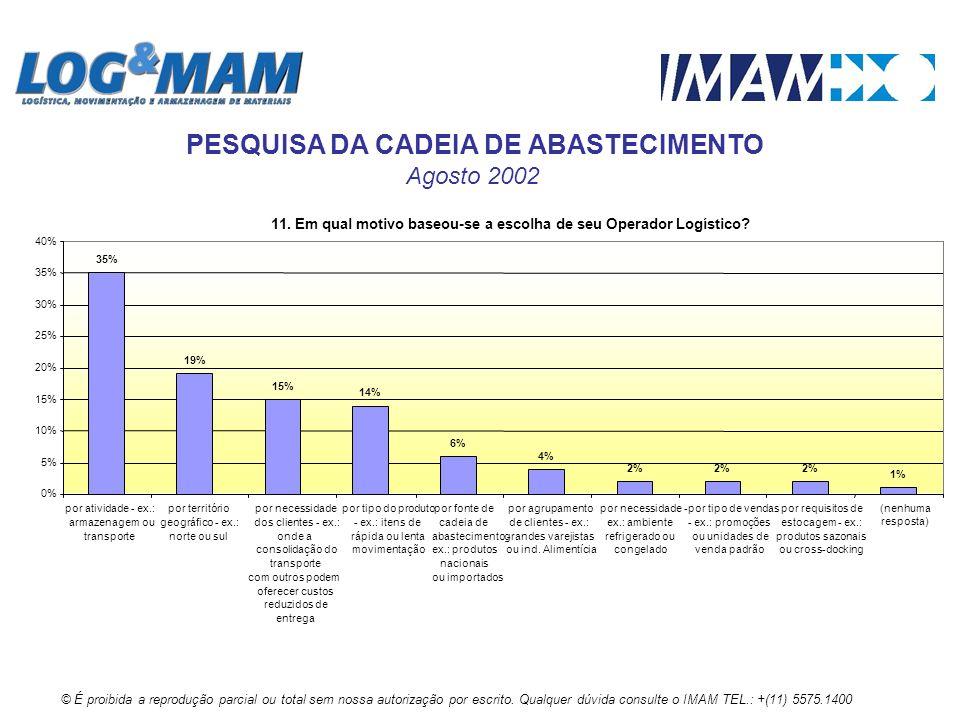 11. Em qual motivo baseou-se a escolha de seu Operador Logístico? 35% 19% 15% 14% 6% 4% 2% 1% 0% 5% 10% 15% 20% 25% 30% 35% 40% por atividade - ex.: a