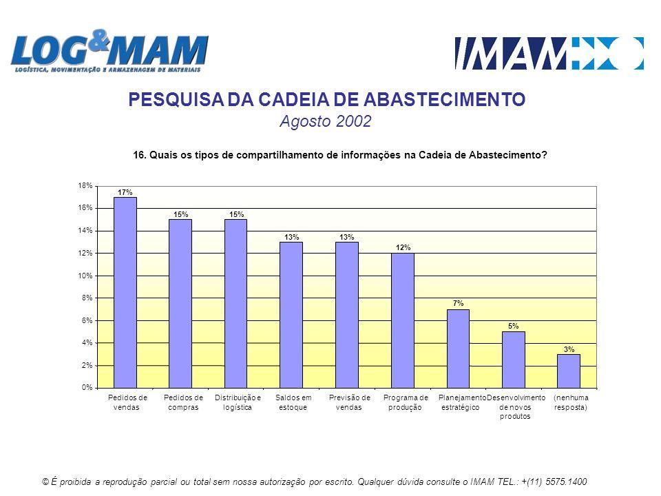 16. Quais os tipos de compartilhamento de informações na Cadeia de Abastecimento? 12% 3% 5% 7% 13% 15% 17% 0% 2% 4% 6% 8% 10% 12% 14% 16% 18% Pedidos