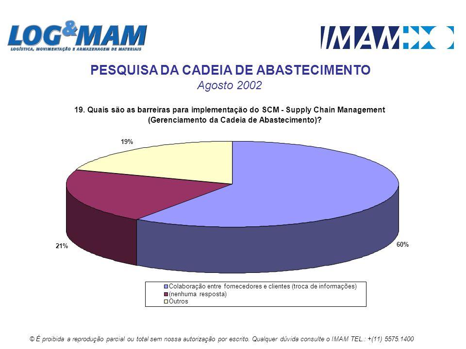 19. Quais são as barreiras para implementação do SCM - Supply Chain Management (Gerenciamento da Cadeia de Abastecimento)? 60% 21% 19% Colaboração ent