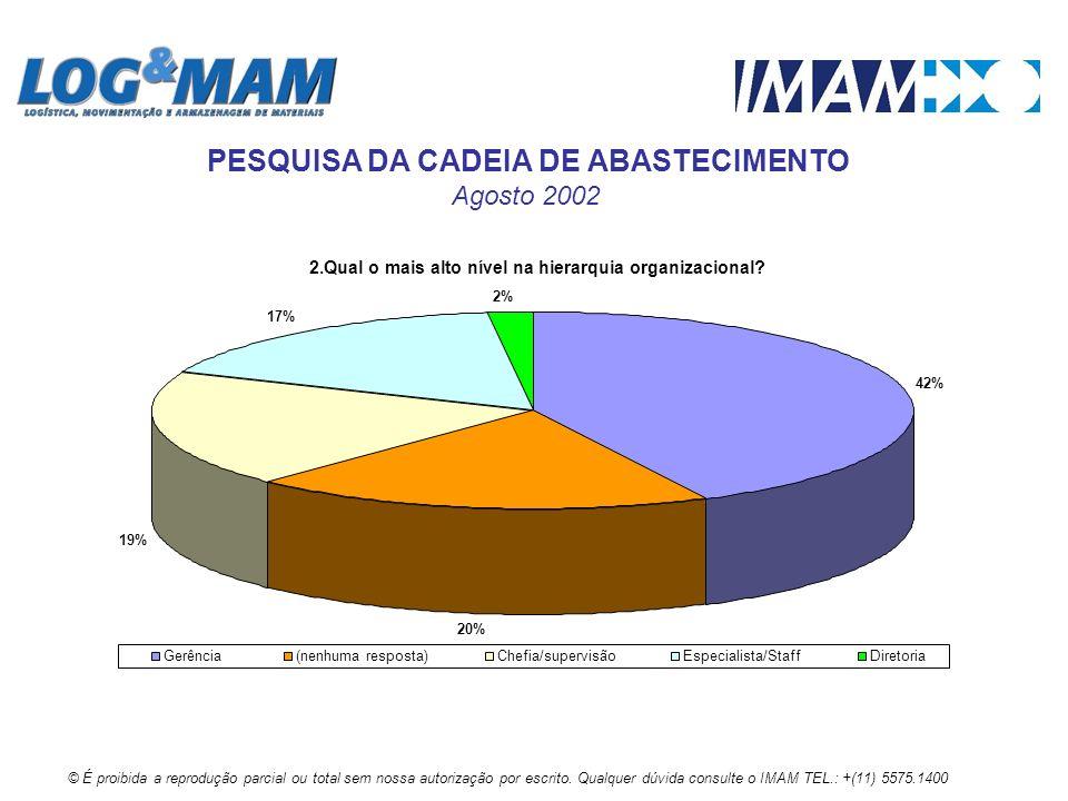 2.Qual o mais alto nível na hierarquia organizacional? 42% 20% 19% 17% 2% Gerência(nenhuma resposta)Chefia/supervisãoEspecialista/StaffDiretoria © É p