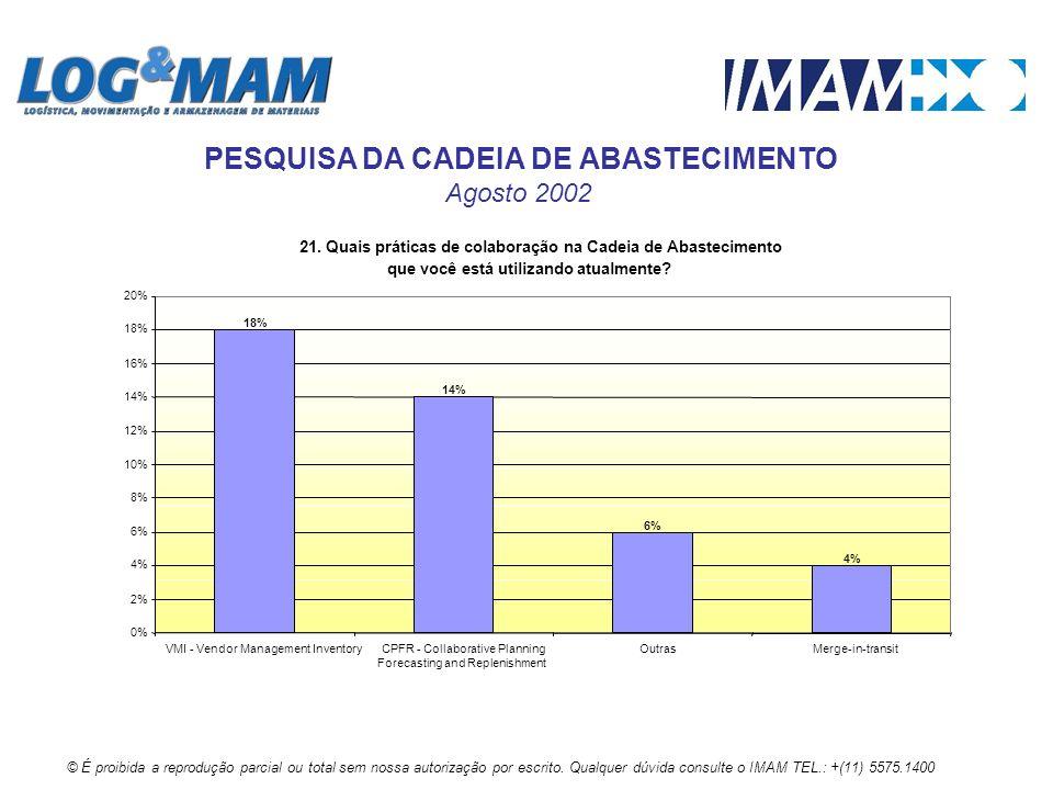 21. Quais práticas de colaboração na Cadeia de Abastecimento que você está utilizando atualmente? 4% 6% 14% 18% 0% 2% 4% 6% 8% 10% 12% 14% 16% 18% 20%