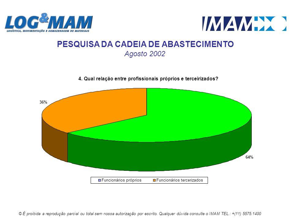 4. Qual relação entre profissionais próprios e terceirizados? 64% 36% Funcionários própriosFuncionários tercerizados © É proibida a reprodução parcial