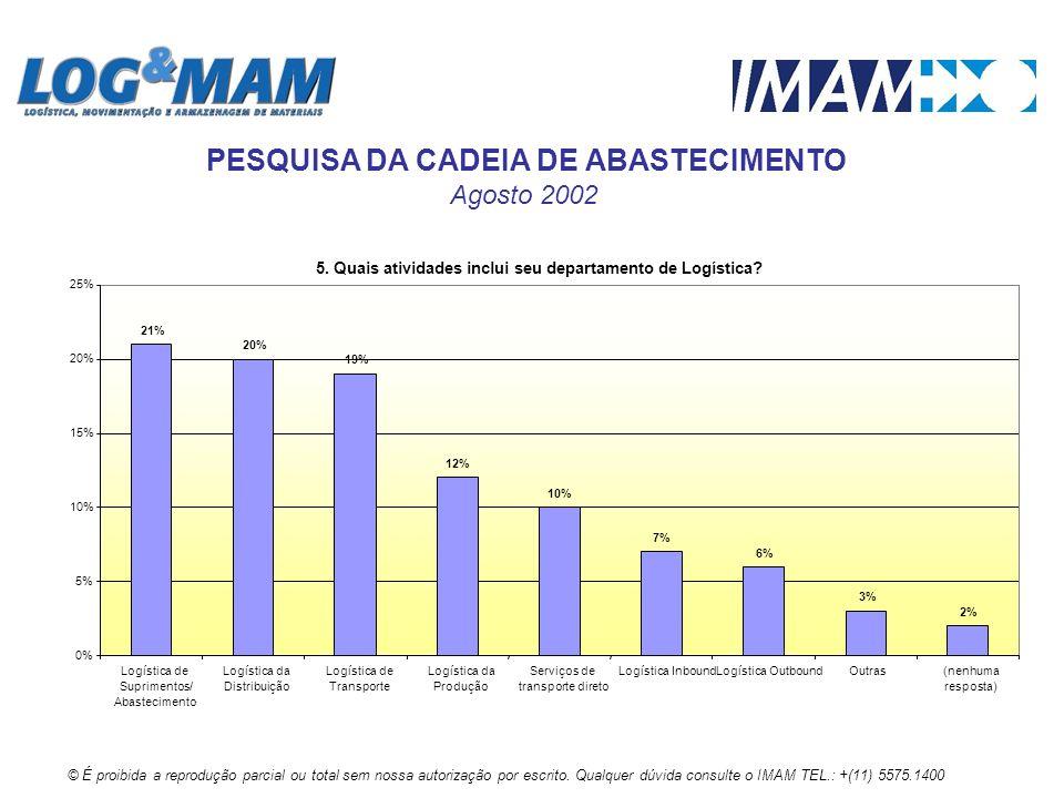 5. Quais atividades inclui seu departamento de Logística? 21% 20% 19% 12% 10% 7% 6% 3% 2% 0% 5% 10% 15% 20% 25% Logística de Suprimentos/ Abasteciment