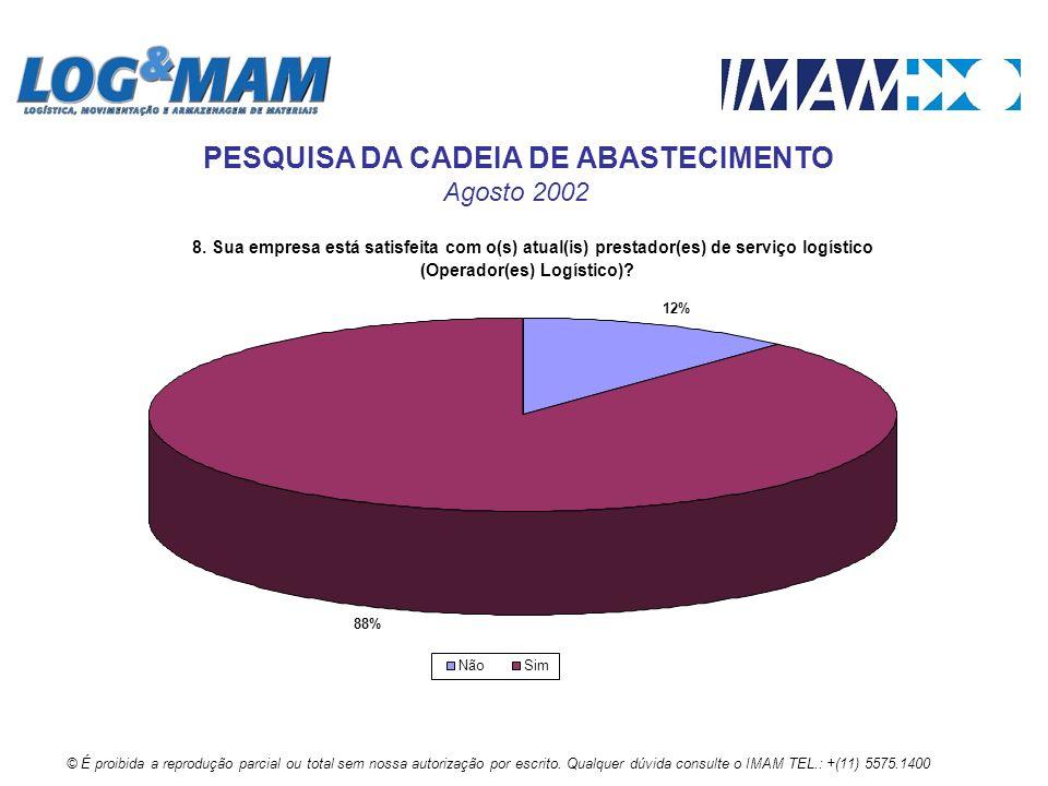8. Sua empresa está satisfeita com o(s) atual(is) prestador(es) de serviço logístico (Operador(es) Logístico)? 12% 88% NãoSim © É proibida a reproduçã