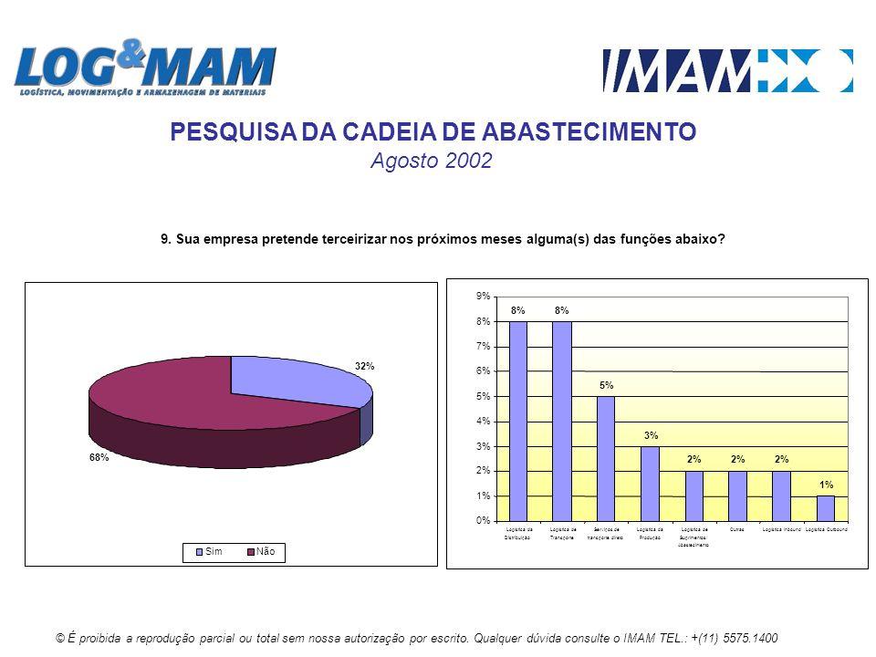 9. Sua empresa pretende terceirizar nos próximos meses alguma(s) das funções abaixo? 8% 5% 3% 2% 1% 0% 1% 2% 3% 4% 5% 6% 7% 8% 9% Logística da Distrib