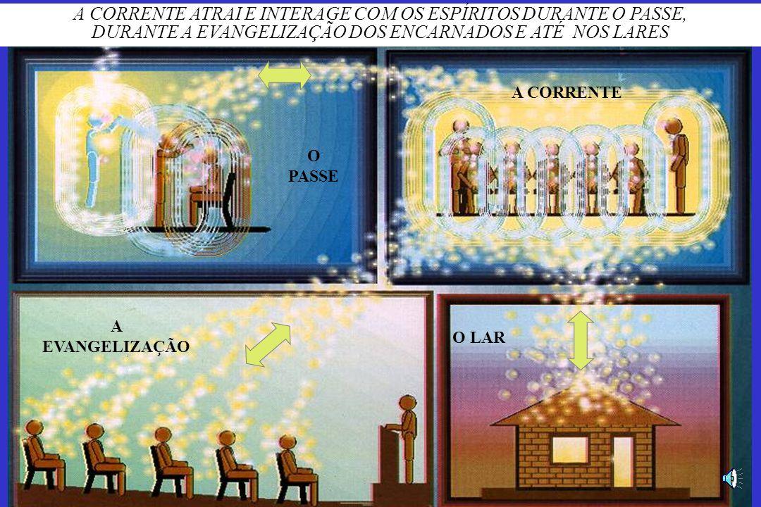 Do livro do DR. MAURÍCIO ESPÍRITOS SOFREDORES (escuros) SEPARADOS POR FAIXAS VIBRATÓRIAS