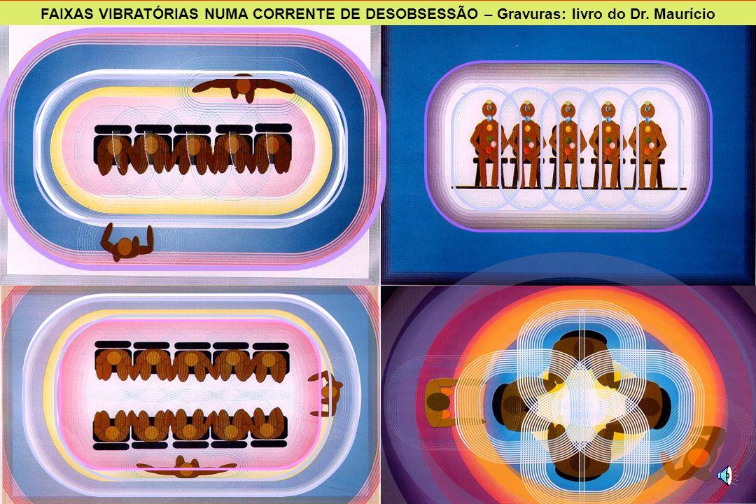 F FORMAÇÃO DE CORRENTES FLUÍDICAS 1.PRECES 2.MENTALIZAÇÕES 3.