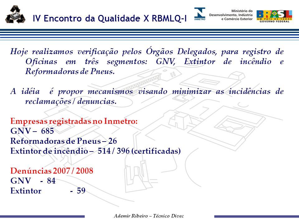IV Encontro da Qualidade X RBMLQ-I Ademir Ribeiro – Técnico Divec Temos verificado que a freqüência das demandas, no segmento de GNV, tem crescido sistematicamente.
