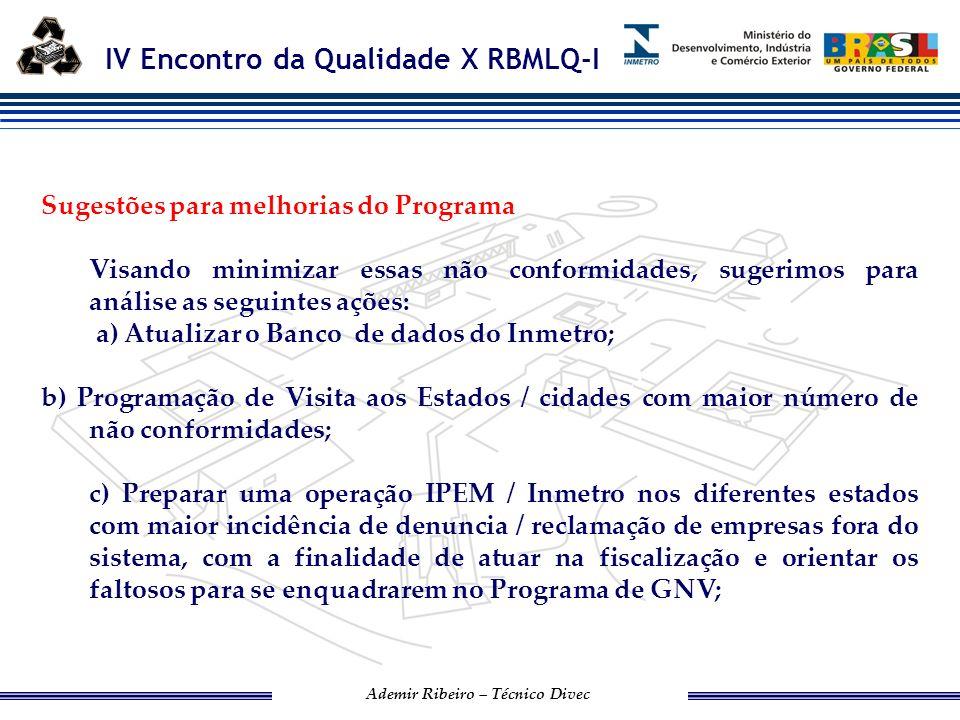 IV Encontro da Qualidade X RBMLQ-I Ademir Ribeiro – Técnico Divec OBSERVAÇÃO: Verificar a capacidade de conversão da instaladora por numero de funcionários instaladores.