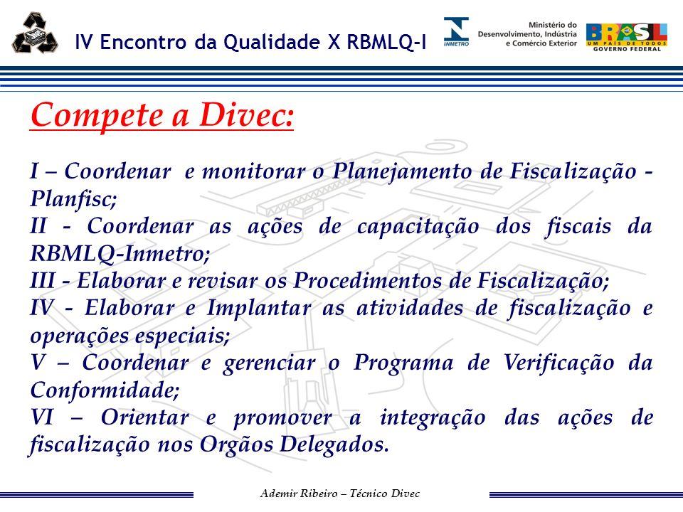 IV Encontro da Qualidade X RBMLQ-I Ademir Ribeiro – Técnico Divec Fiscalização de Produtos: A fiscalização de produtos compulsórios ocorre da seguinte forma: 1.