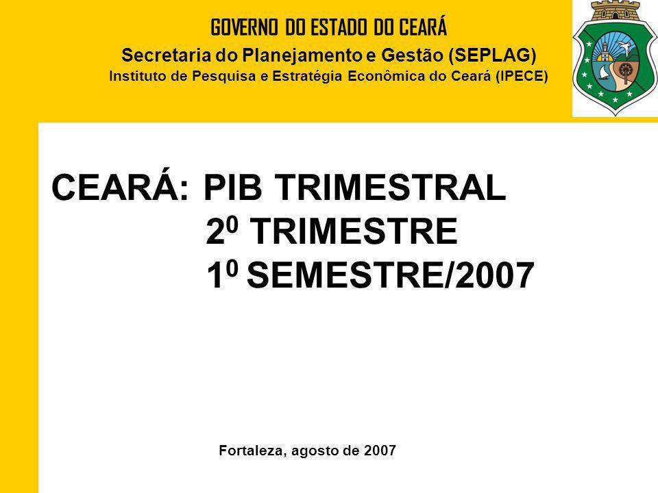 PIB a preços de mercado Taxa Anual de Crescimento (%): Brasil e Ceará 1985-2006 Fonte: IBGE e IPECE.