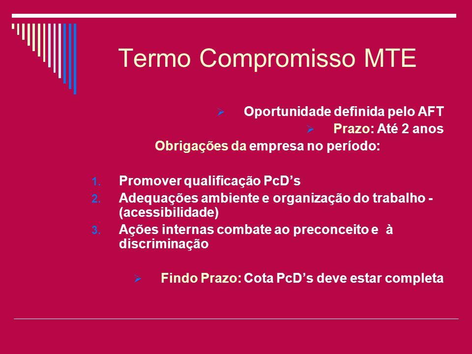 Termo Compromisso MTE Oportunidade definida pelo AFT Prazo: Até 2 anos Obrigações da empresa no período: 1. Promover qualificação PcDs 2. Adequações a