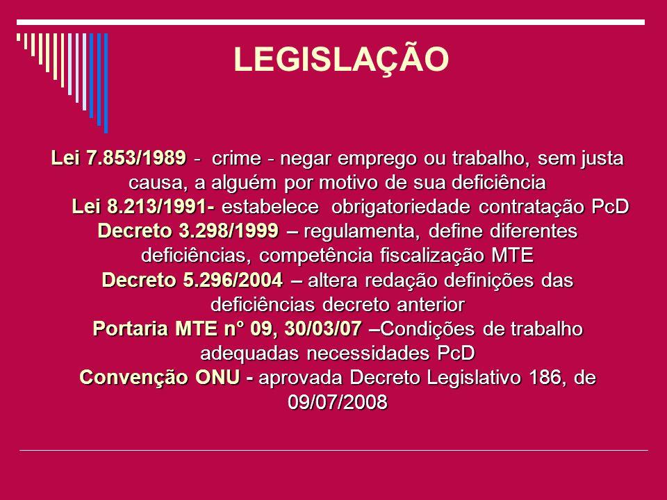 LEGISLAÇÃO Lei 7.853/1989 - crime - negar emprego ou trabalho, sem justa causa, a alguém por motivo de sua deficiência Lei 8.213/1991- estabelece obri