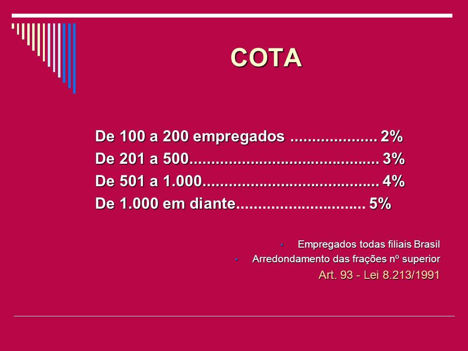 COTA De 100 a 200 empregados.................... 2% De 100 a 200 empregados.................... 2% De 201 a 500.......................................