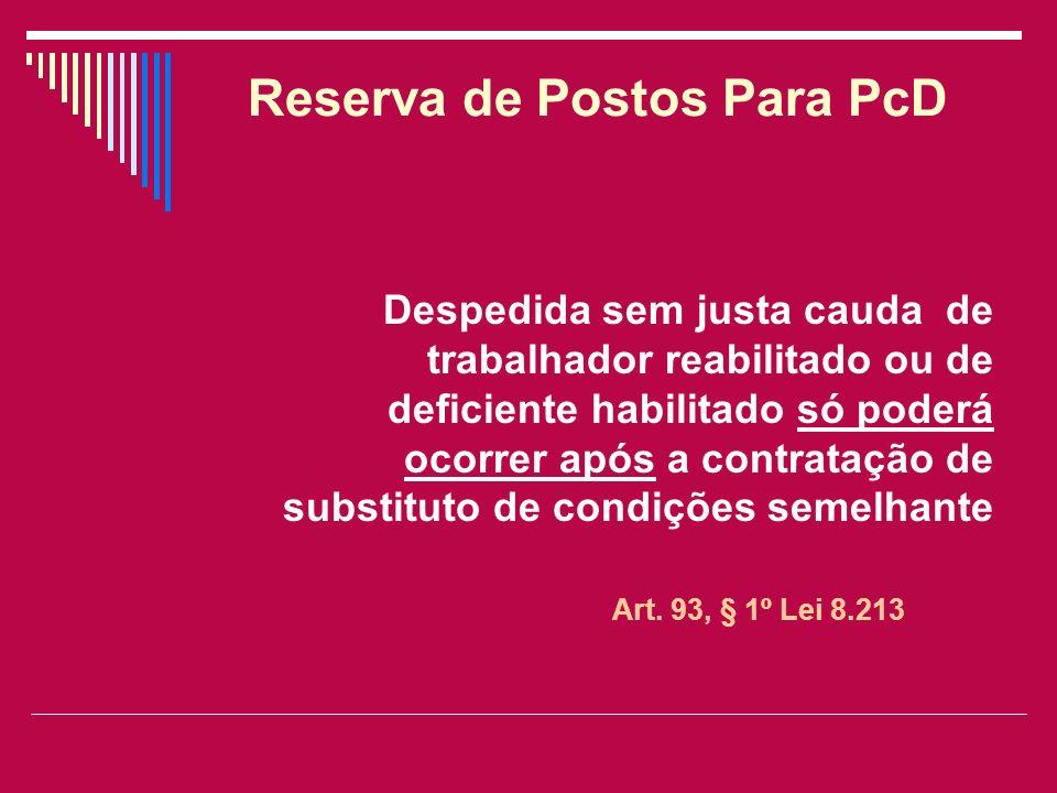 Reserva de Postos Para PcD Despedida sem justa cauda de trabalhador reabilitado ou de deficiente habilitado só poderá ocorrer após a contratação de su