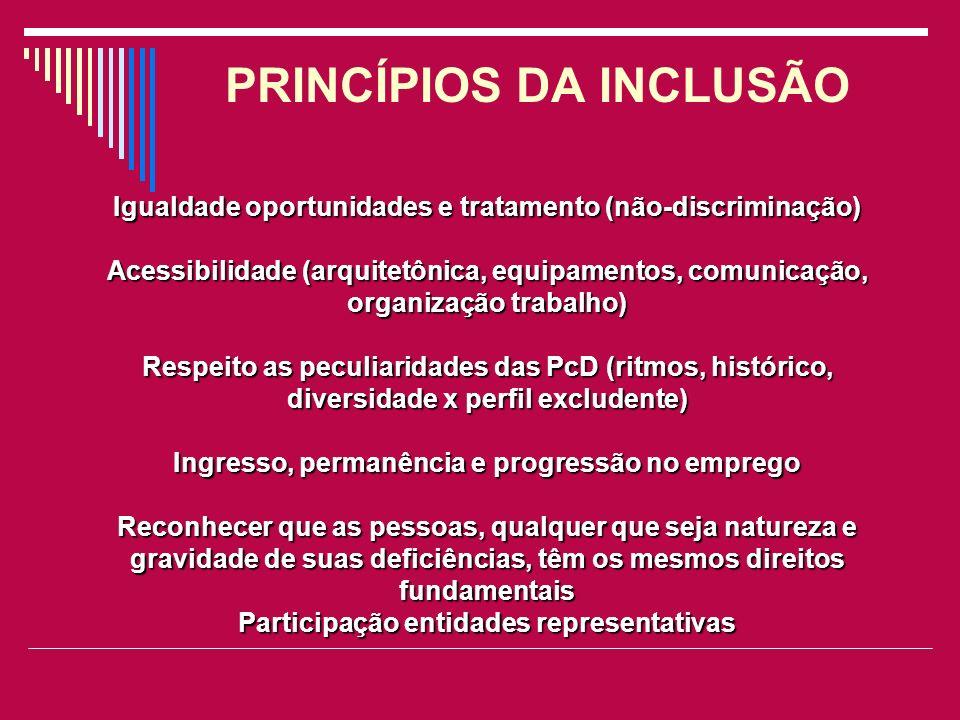 PRINCÍPIOS DA INCLUSÃO Igualdade oportunidades e tratamento (não-discriminação) Acessibilidade (arquitetônica, equipamentos, comunicação, organização