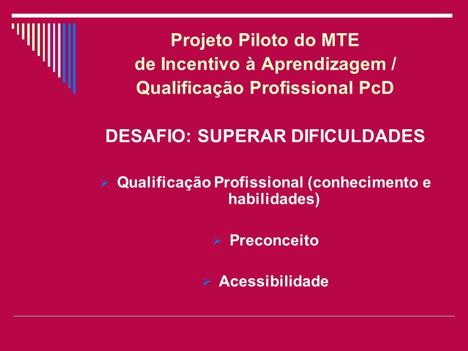 Projeto Piloto do MTE de Incentivo à Aprendizagem / Qualificação Profissional PcD DESAFIO: SUPERAR DIFICULDADES Qualificação Profissional (conheciment