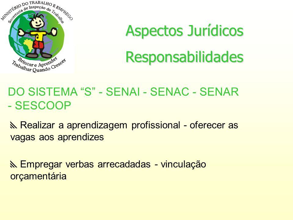 Aspectos Jurídicos Responsabilidades DO SISTEMA S - SENAI - SENAC - SENAR - SESCOOP Realizar a aprendizagem profissional - oferecer as vagas aos aprendizes Empregar verbas arrecadadas - vinculação orçamentária